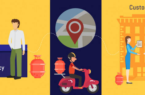 Gas delivery tracking software