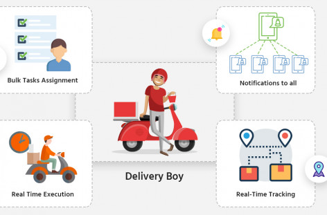 restaurants delivery software