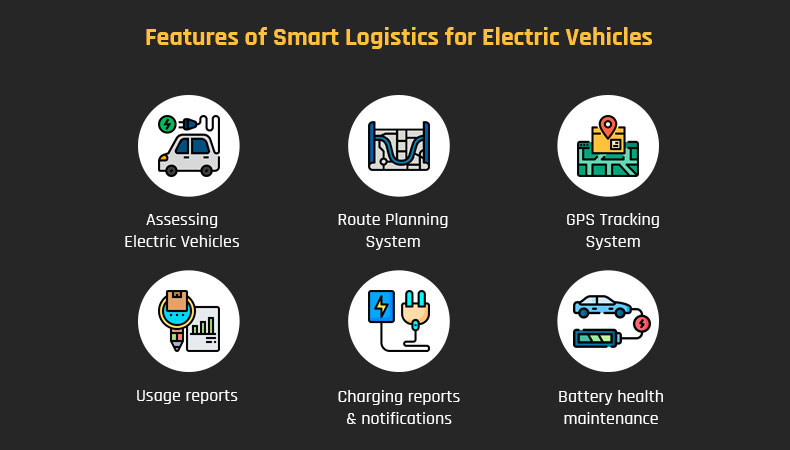 Electric Vehicles features